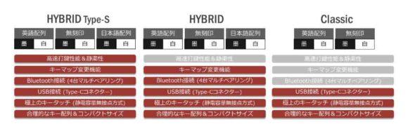 HHKBの比較