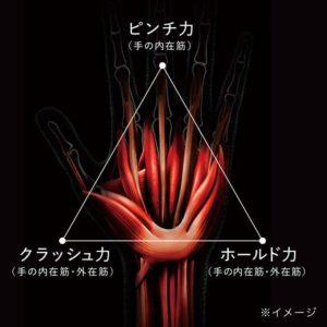 SIXPAD Hand Pulse イメージ2