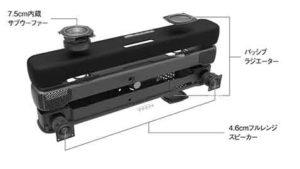ヤマハSR-C20Aのスピーカー構成