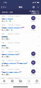 fitbitの睡眠評価